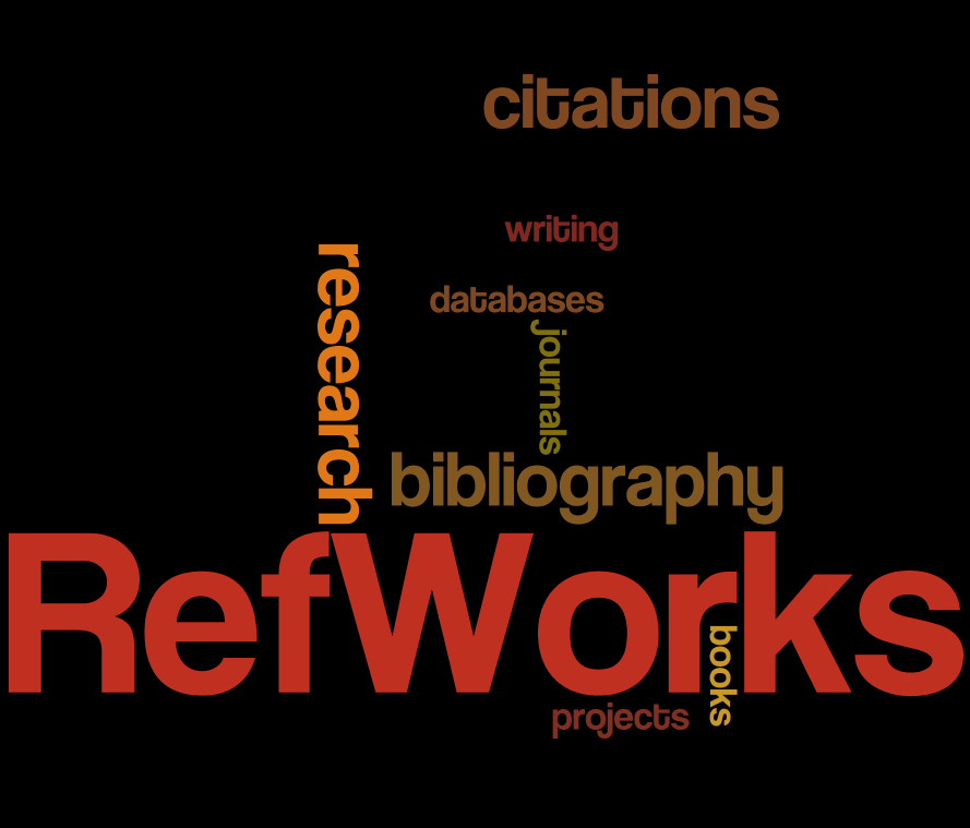 RefWorks wordle