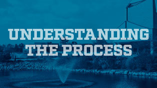Graphic - Title IX Understanding the Process